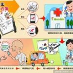 台灣健康宅配 藥品藥師親送