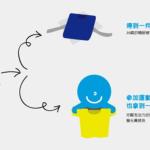 BR Link「2015年全國育幼院運動會」祝福T恤認購